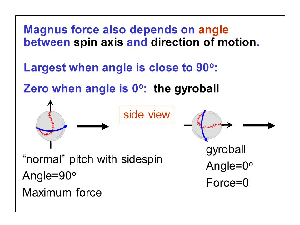 Page 13 SABR37, July 27, 2007 Alan M. Nathan Is the gyroball a miracle pitch? Magnus force also depends on angle between spin axis and direction of mo