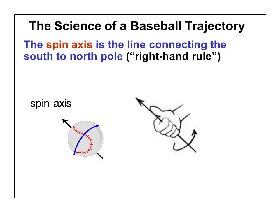 "Page 7 SABR37, July 27, 2007 Alan M. Nathan Is the gyroball a miracle pitch? The spin axis is the line connecting the south to north pole (""right-hand"