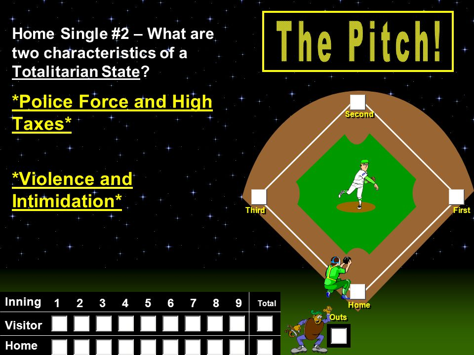 Visitor Home Inning 123456789 Total Home First Third Second Outs Home Single #2 – What are two characteristics of a Totalitarian State.