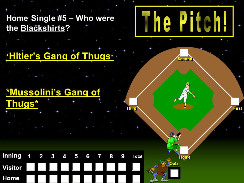 Visitor Home Inning 123456789 Total Home First Third Second Outs Home Single #5 – Who were the Blackshirts.