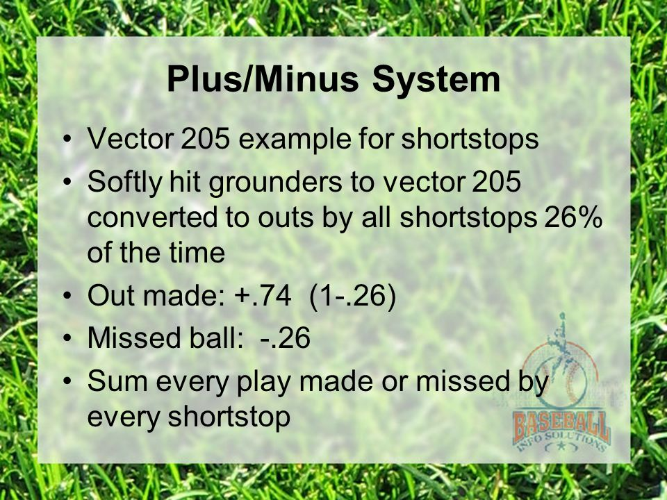 Plus/Minus System Vector 205 example for shortstops Softly hit grounders to vector 205 converted to outs by all shortstops 26% of the time Out made: +.74 (1-.26) Missed ball: -.26 Sum every play made or missed by every shortstop