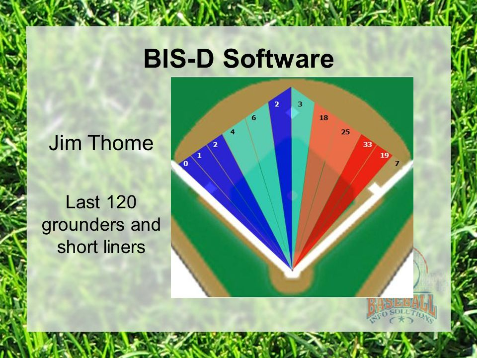 BIS-D Software Jim Thome Last 120 grounders and short liners