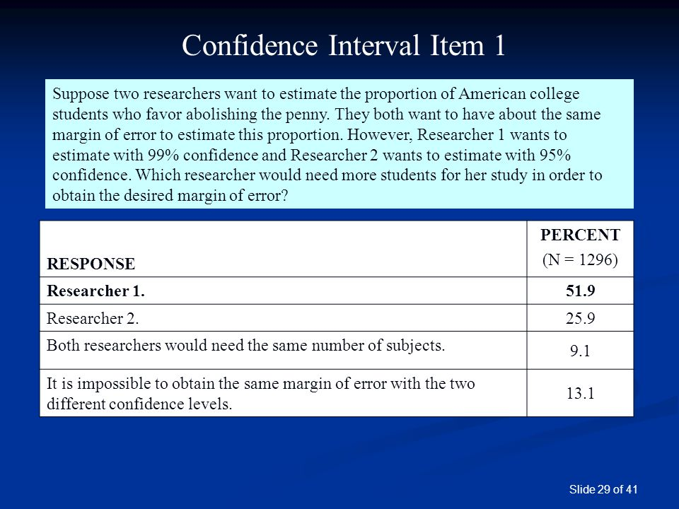 Slide 29 of 41 Confidence Interval Item 1 Suppose two researchers want to estimate the proportion of American college students who favor abolishing th