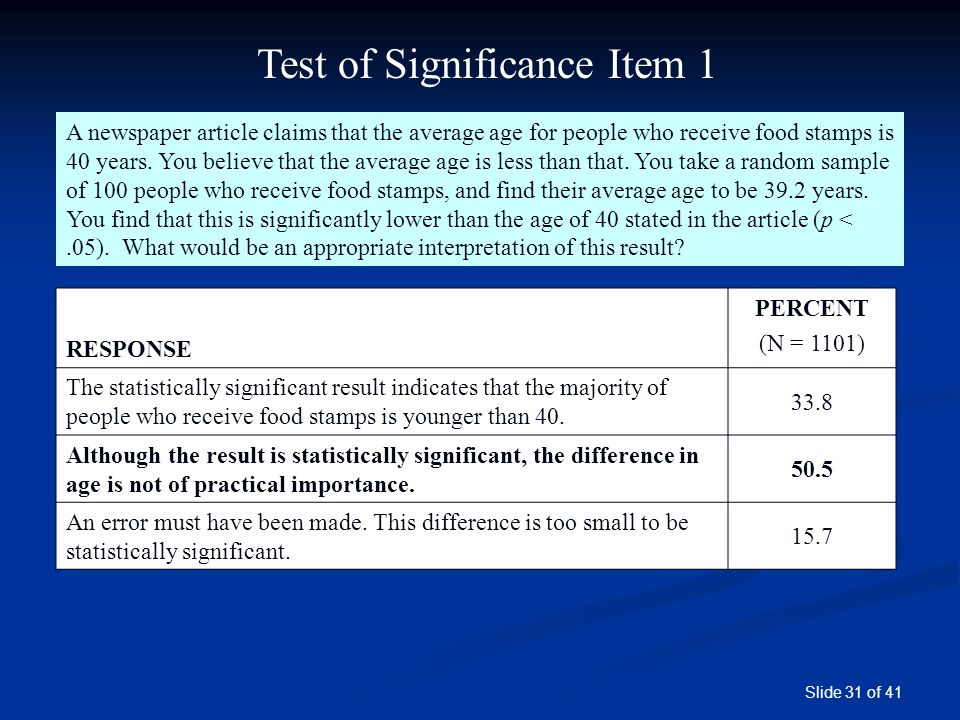 Slide 31 of 41 Test of Significance Item 1 A newspaper article claims that the average age for people who receive food stamps is 40 years. You believe