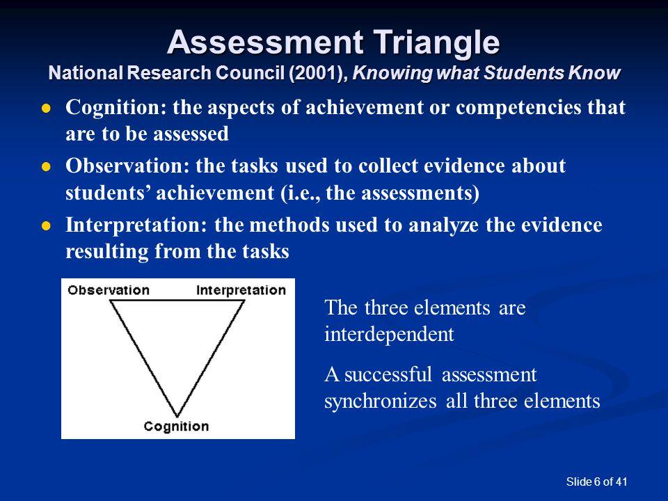 Slide 37 of 41 Assessment Builder: Results