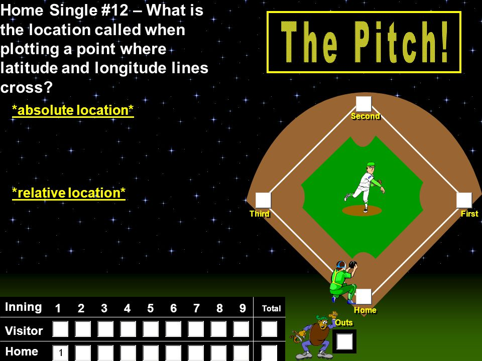 Visitor Home Inning 123456789 Total Home First Third Second Outs Home Single #11 – The system of crossing of latitude and longitude lines is called_______.