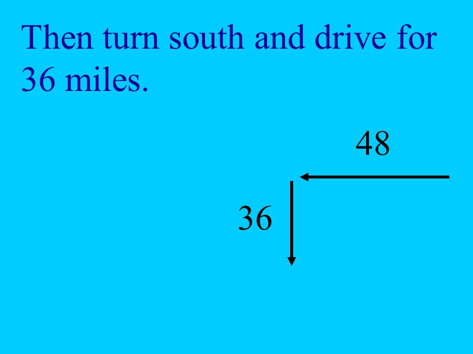 Then turn south and drive for 36 miles. 48 36