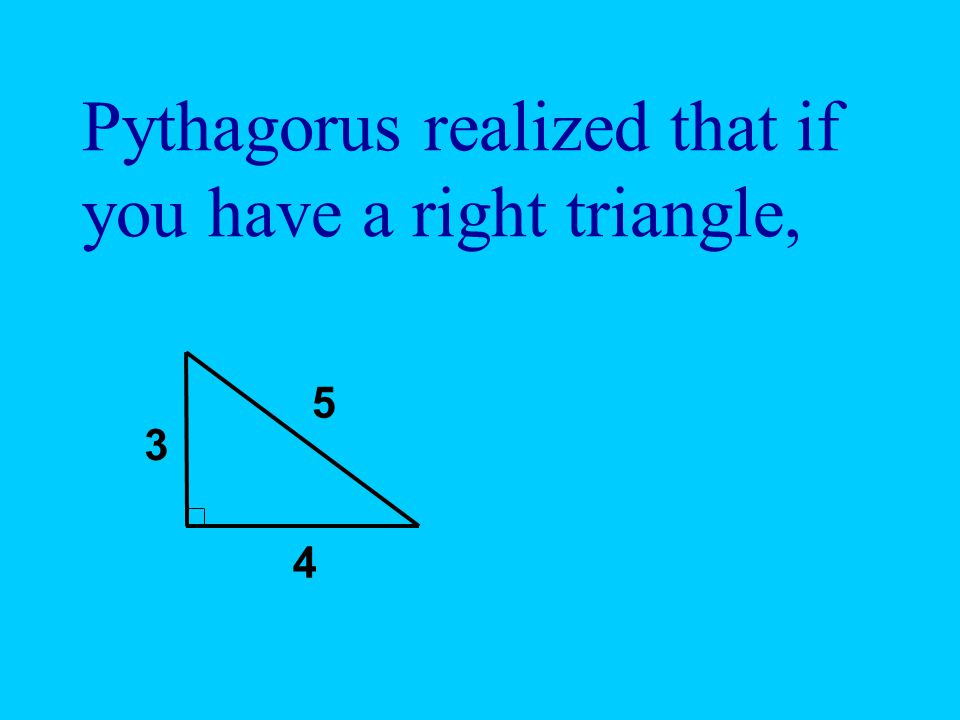 Pythagorus realized that if you have a right triangle, 3 4 5