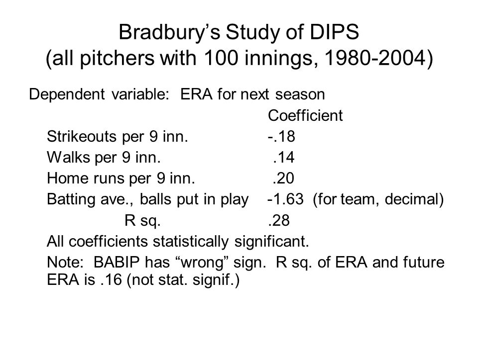 Bradbury's Study of DIPS (all pitchers with 100 innings, 1980-2004) Dependent variable: ERA for next season Coefficient Strikeouts per 9 inn.-.18 Walks per 9 inn..14 Home runs per 9 inn..20 Batting ave., balls put in play -1.63 (for team, decimal) R sq..28 All coefficients statistically significant.