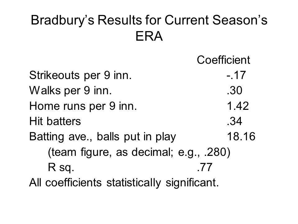 Bradbury's Results for Current Season's ERA Coefficient Strikeouts per 9 inn.-.17 Walks per 9 inn..30 Home runs per 9 inn.1.42 Hit batters.34 Batting ave., balls put in play18.16 (team figure, as decimal; e.g.,.280) R sq..77 All coefficients statistically significant.