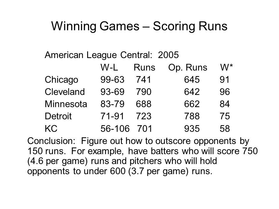 Winning Games – Scoring Runs American League Central: 2005 W-L Runs Op.