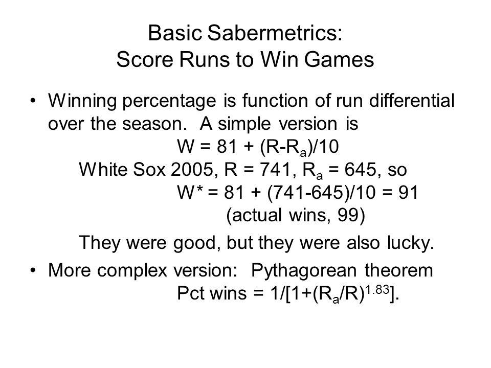 Estimates for 1980, 1982, 1984* Pct Win =.4998 +.1093 (Run Diff/Game) (167) (19) t values, R sq.
