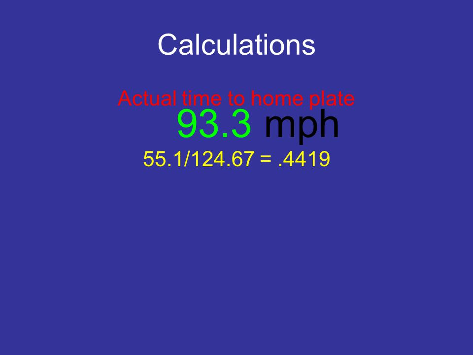 Calculations Actual time to home plate 55.1/124.67 =.4419 60.5/.4419 = 136.91 ft/sec 136.91 * 3600 5280 = 93.3 mph 93.3 mph