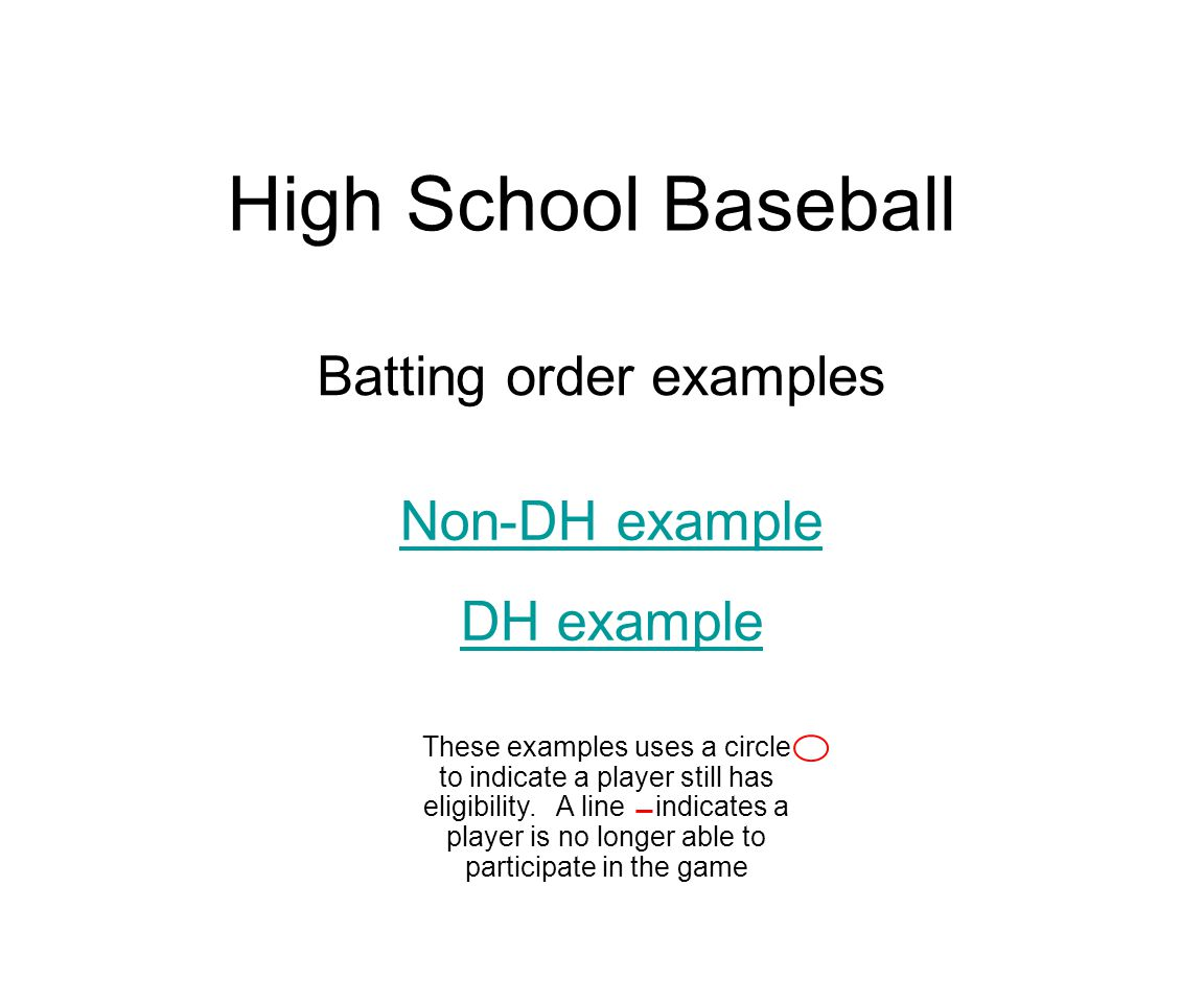 High School Baseball Batting order examples Non-DH example DH example These examples uses a circle to indicate a player still has eligibility. A line