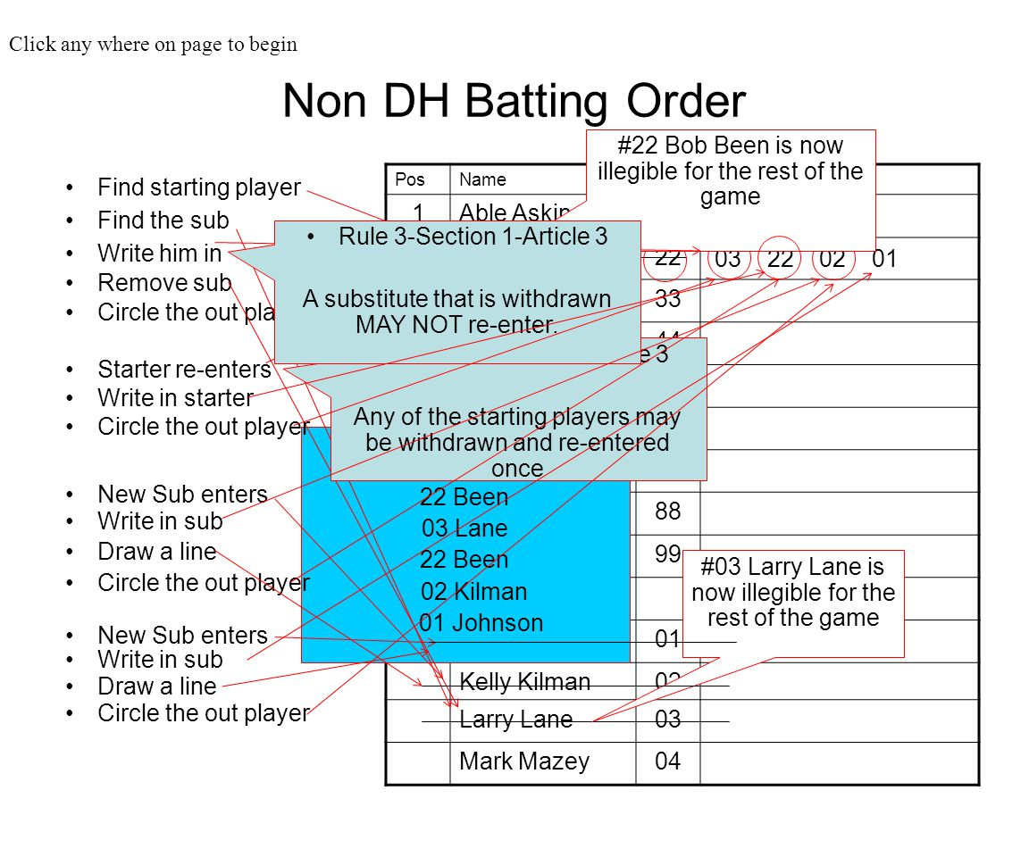 Non DH Batting Order PosNameNo 1Able Askin11 2Bob Been22 3Carl Compton33 4Dave Donks44 5Eric Erkins55 6Frank Frazier66 7Gerald Goble77 8Hector Hobart8