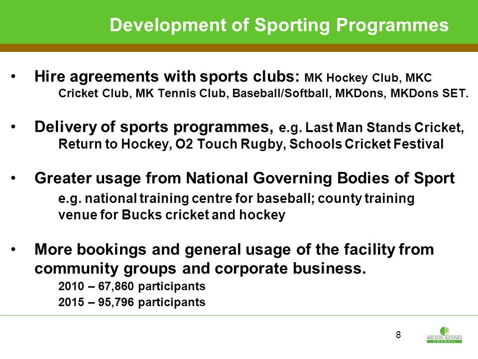 Development of Sporting Programmes Hire agreements with sports clubs: MK Hockey Club, MKC Cricket Club, MK Tennis Club, Baseball/Softball, MKDons, MKDons SET.