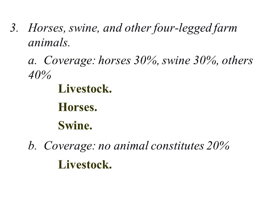 3. Horses, swine, and other four-legged farm animals. a. Coverage: horses 30%, swine 30%, others 40% b. Coverage: no animal constitutes 20% Livestock.