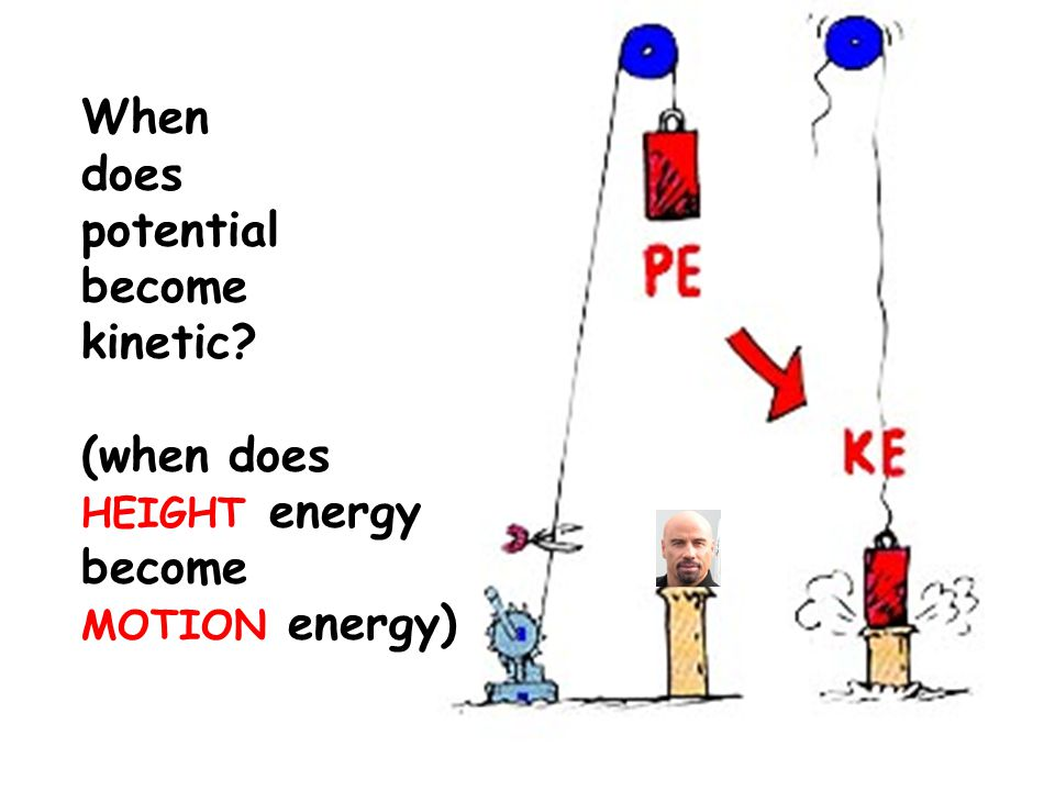 Kinetic Energy Defined