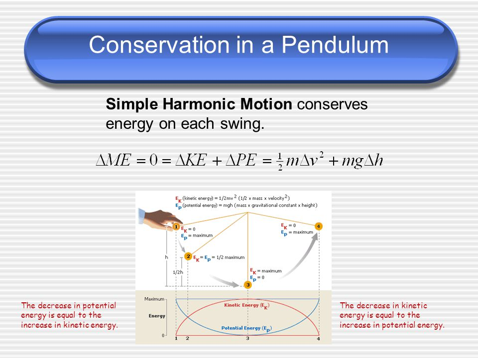 Conservation of Mechanical Energy Mechanical Energy is the sum of kinetic energy and gravitational energy. It cannot change in an ideal system. The de