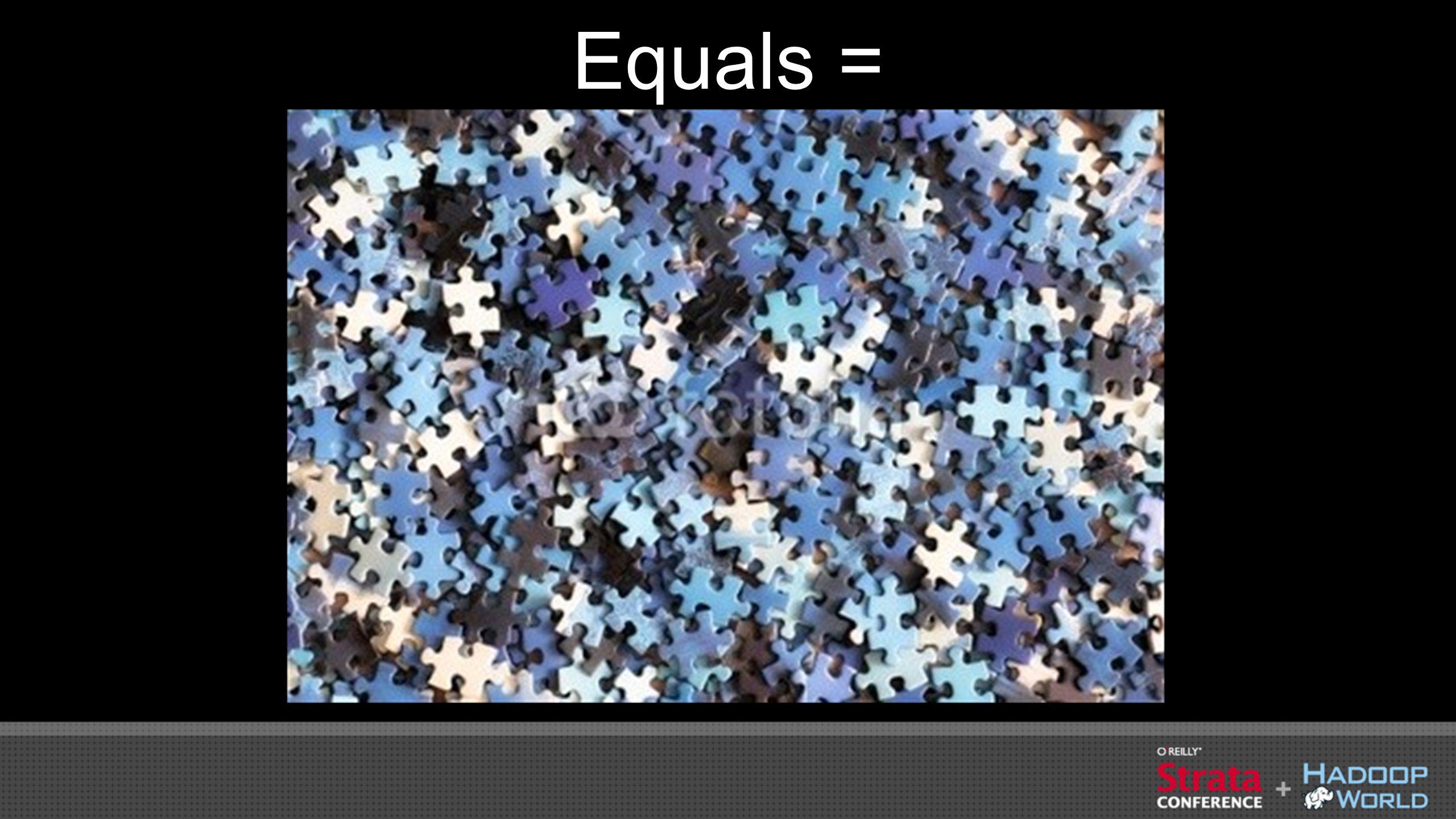 Equals =