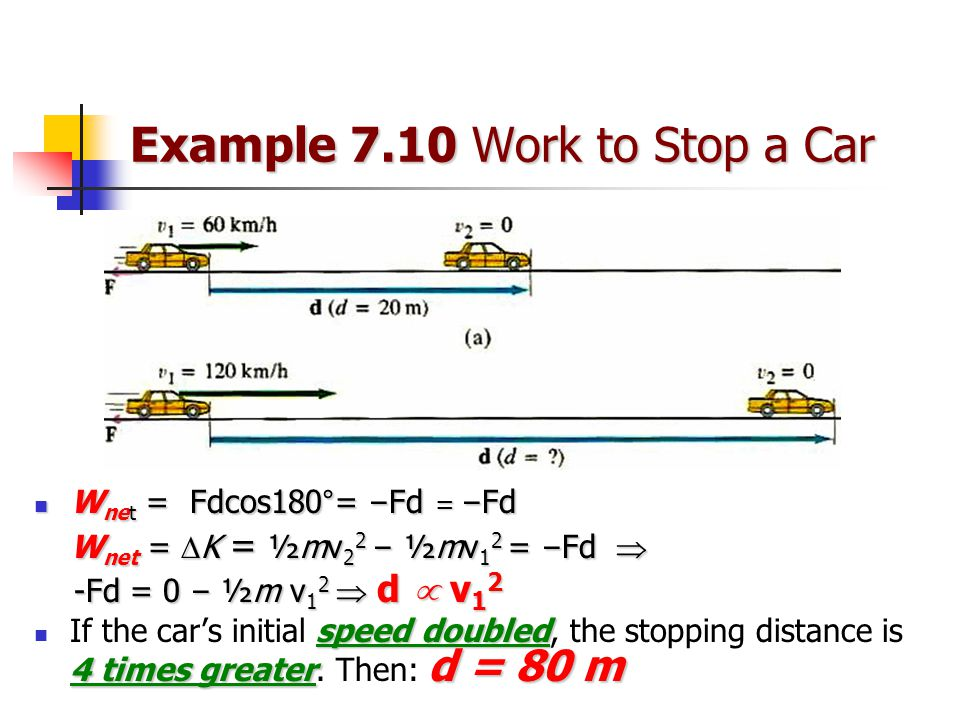 Example 7.10 Work to Stop a Car W net = Fdcos180°= – Fd = – Fd W net = Fdcos180°= – Fd = – Fd W net =  K = ½mv 2 2 – ½mv 1 2 = – Fd  -Fd = 0 – ½m v