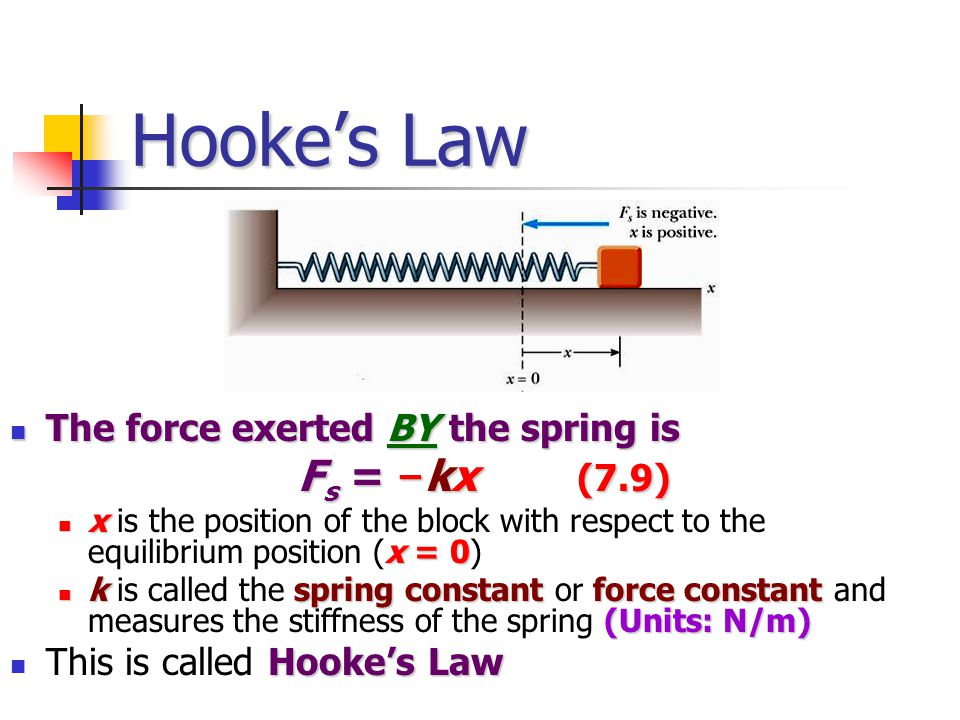 Hooke's Law The force exerted BY the spring is The force exerted BY the spring is F s = – kx (7.9) x x = 0 x is the position of the block with respect