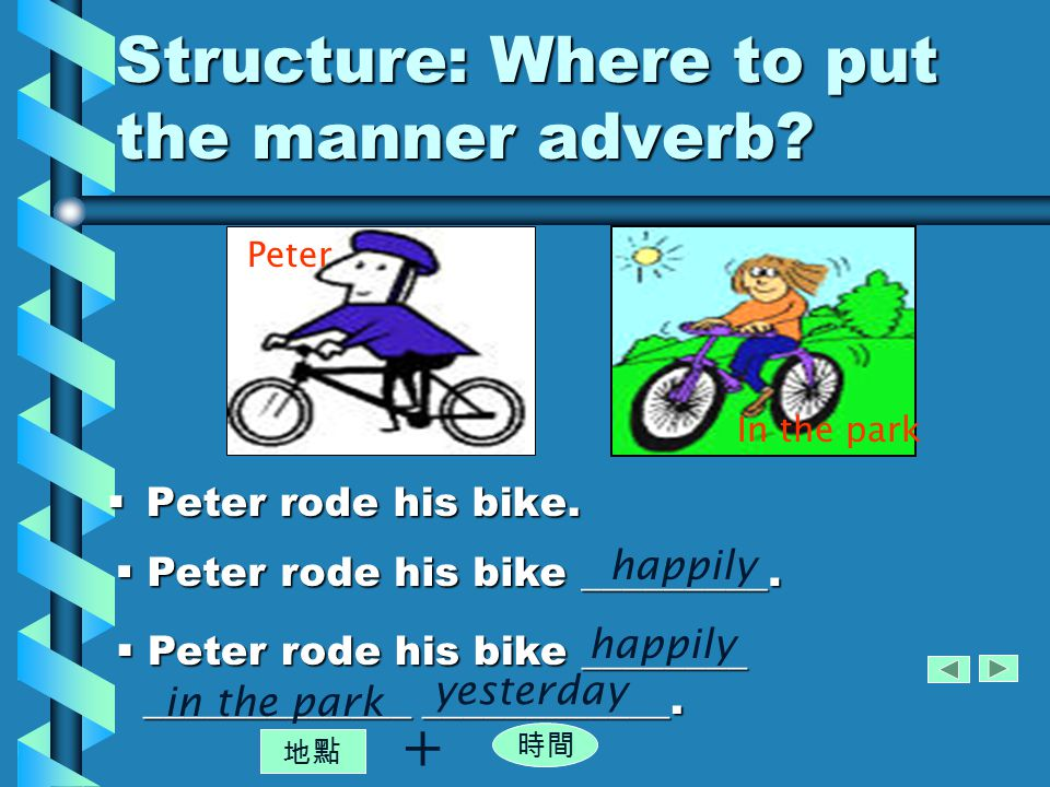 Structure: Where to put the manner adverb? Peter plays baseball. well on the school team. Peter plays baseball ______Peter plays baseball ______ _____