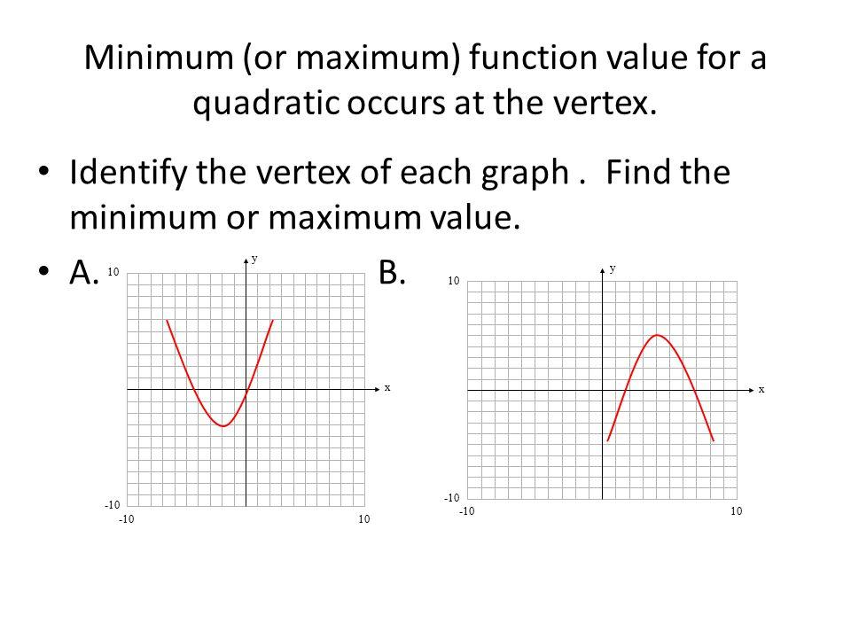 Minimum (or maximum) function value for a quadratic occurs at the vertex. Identify the vertex of each graph. Find the minimum or maximum value. A.B. y