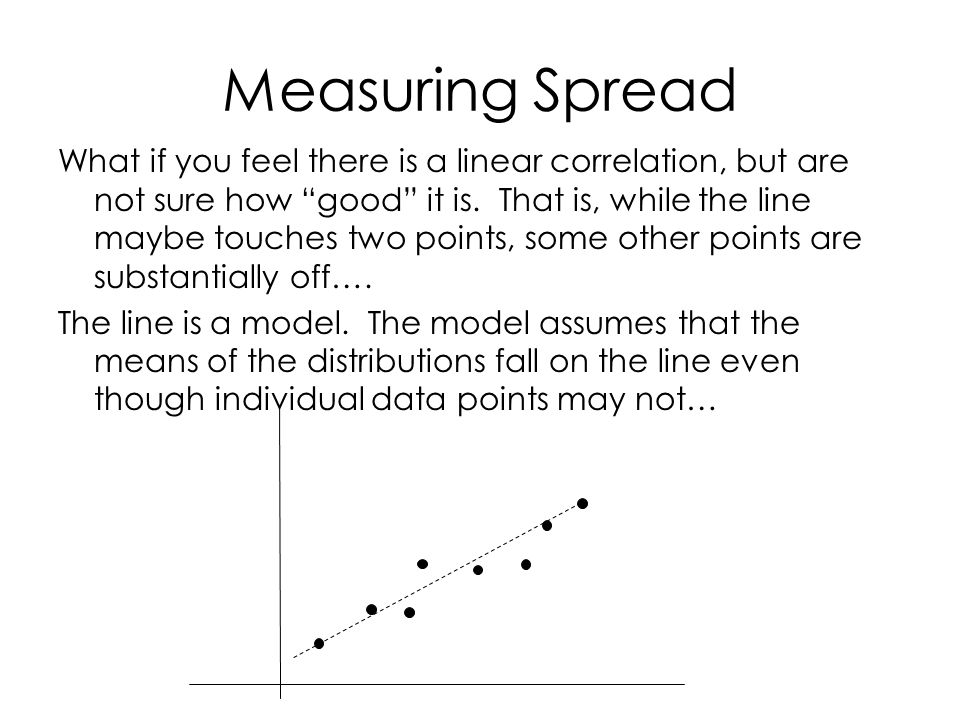 Measuring Spread Error can be determined a number of ways Method 1: Using residual