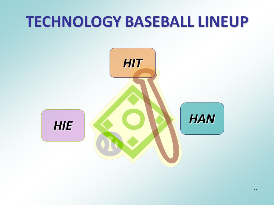 11 HIT HAN HIE TECHNOLOGY BASEBALL LINEUP