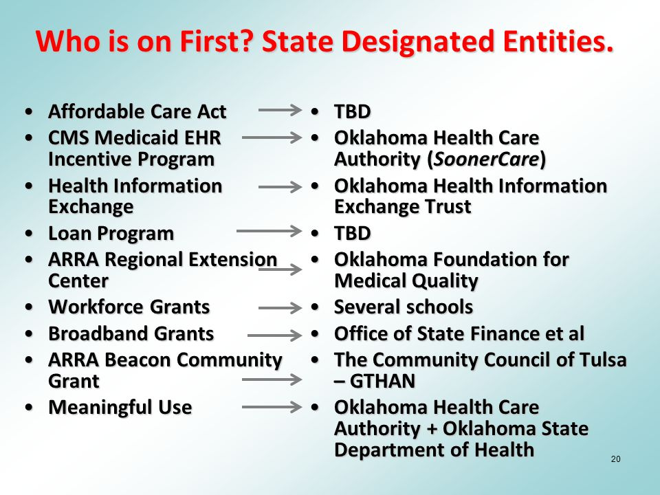 20 Who is on First? State Designated Entities. Affordable Care ActAffordable Care Act CMS Medicaid EHR Incentive ProgramCMS Medicaid EHR Incentive Pro