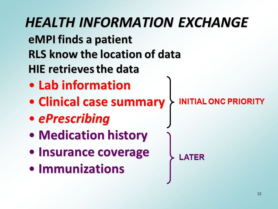 32 HEALTH INFORMATION EXCHANGE eMPI finds a patient RLS know the location of data HIE retrieves the data Lab information Lab information Clinical case
