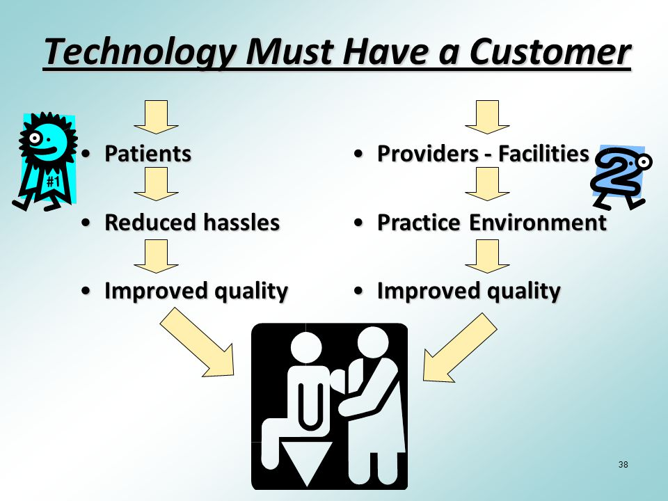 38 Technology Must Have a Customer PatientsPatients Reduced hasslesReduced hassles Improved qualityImproved quality Providers - FacilitiesProviders -