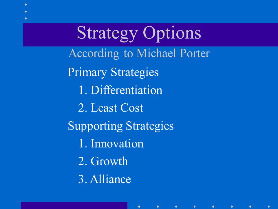 Strategy Options According to Michael Porter Primary Strategies 1. Differentiation 2. Least Cost Supporting Strategies 1. Innovation 2. Growth 3. Alli