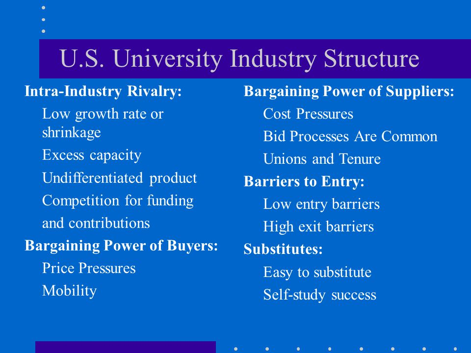 U.S. University Industry Structure Intra-Industry Rivalry: Low growth rate or shrinkage Excess capacity Undifferentiated product Competition for fundi