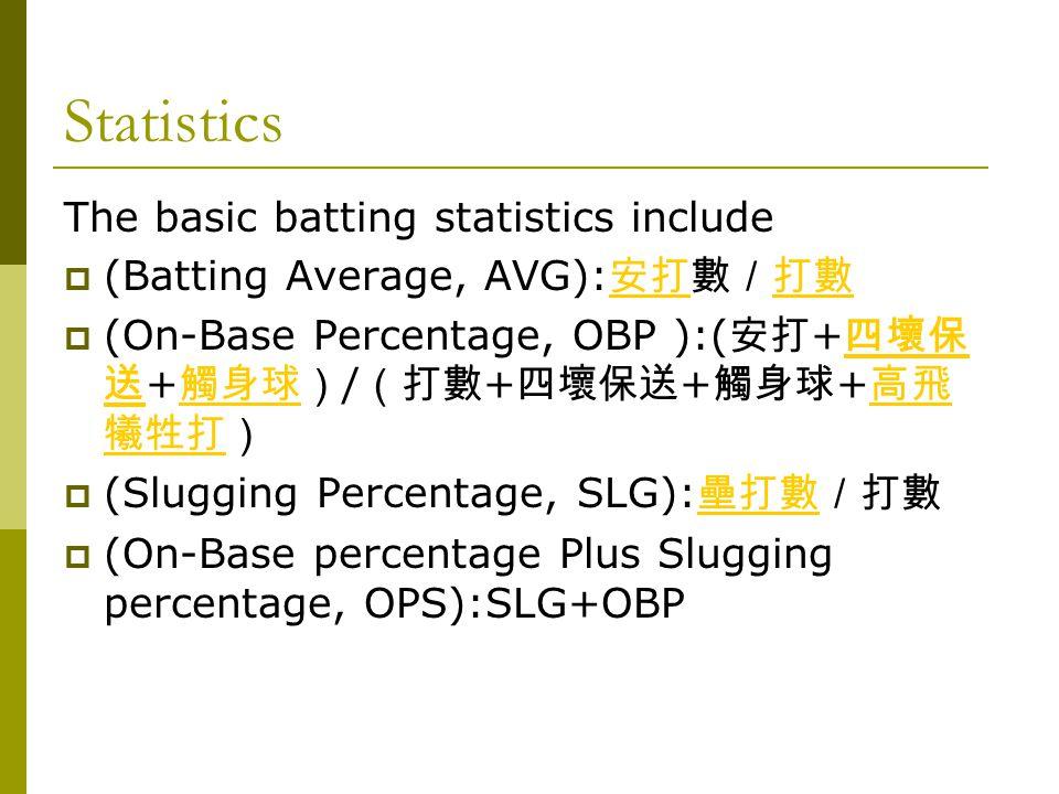 Statistics The basic batting statistics include  (Batting Average, AVG): 安打數/打數 安打打數  (On-Base Percentage, OBP ):( 安打 + 四壞保 送 + 觸身球) / (打數 + 四壞保送 +