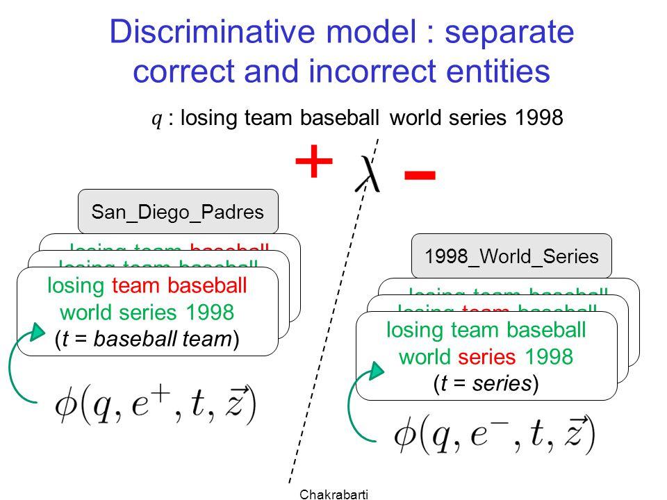 Discriminative model : separate correct and incorrect entities Chakrabarti San_Diego_Padres losing team baseball world series 1998 (baseball team) los