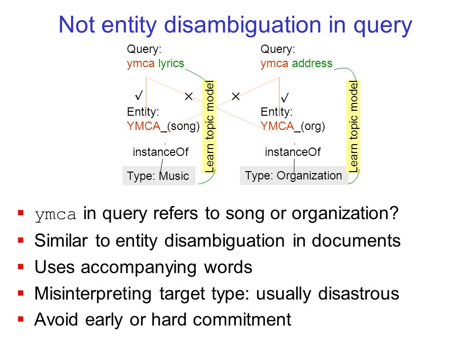 Not entity disambiguation in query  ymca in query refers to song or organization.