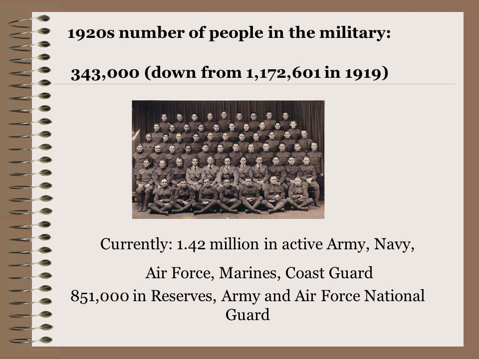 1920s number of people in the military: 343,000 (down from 1,172,601 in 1919) Currently: 1.42 million in active Army, Navy, Air Force, Marines, Coast Guard 851,000 in Reserves, Army and Air Force National Guard