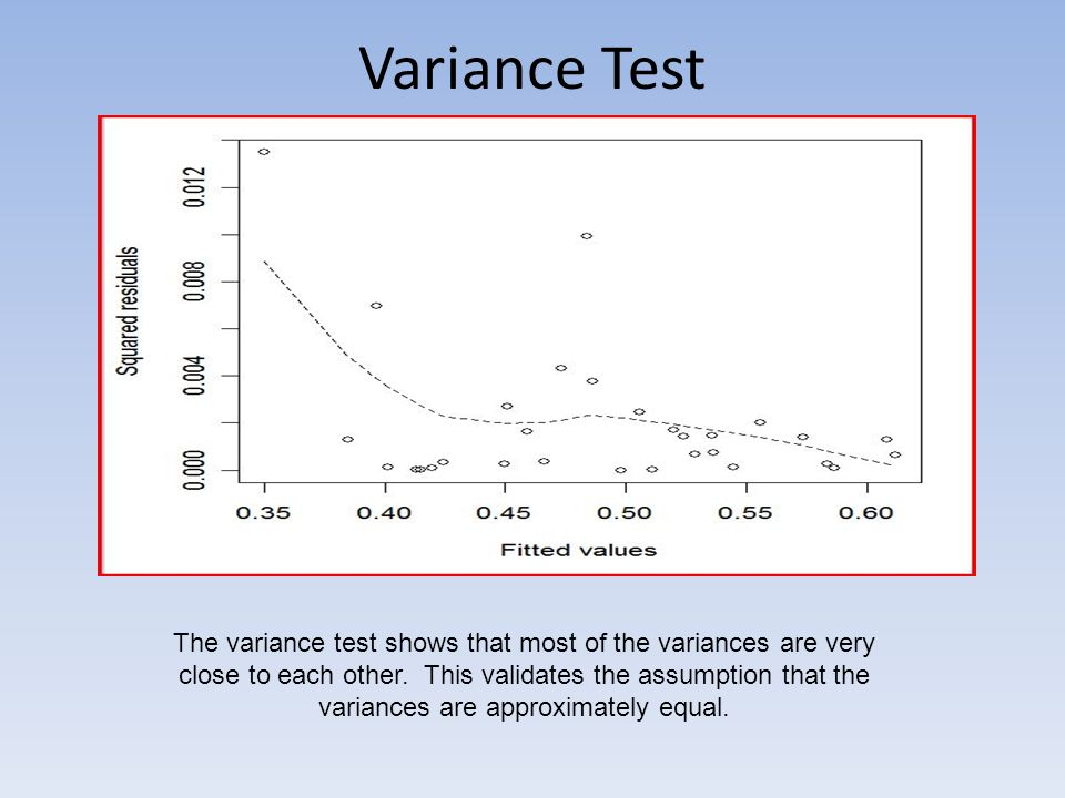 Variance Test The variance test shows that most of the variances are very close to each other.