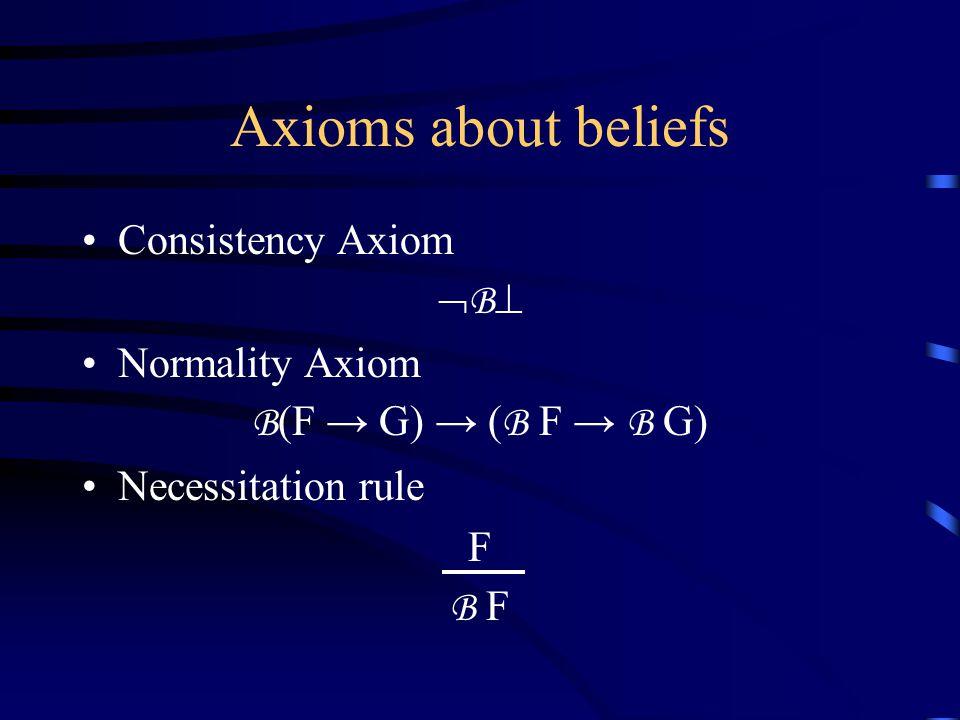 Axioms about beliefs Consistency Axiom  B  Normality Axiom B (F → G) → ( B F → B G) Necessitation rule F B F