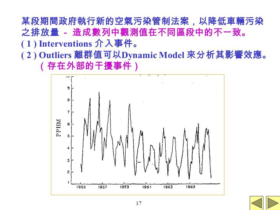 17 某段期間政府執行新的空氣污染管制法案,以降低車輛污染 之排放量 - 造成數列中觀測值在不同區段中的不一致。 ( 1 ) Interventions 介入事件。 ( 2 ) Outliers 離群值可以 Dynamic Model 來分析其影響效應。 (存在外部的干擾事件)