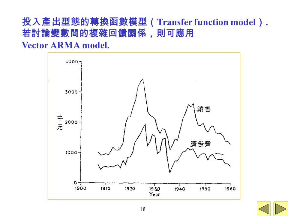 18 投入產出型態的轉換函數模型( Transfer function model ). 若討論變數間的複雜回饋關係,則可應用 Vector ARMA model.