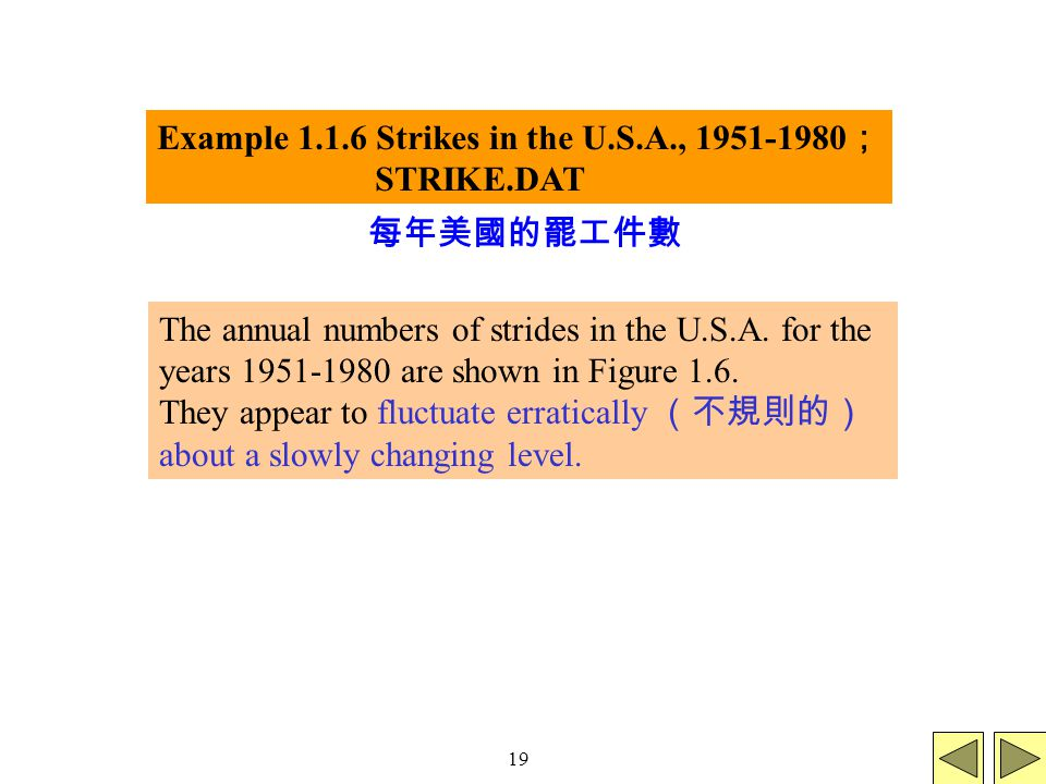 19 Example 1.1.6 Strikes in the U.S.A., 1951-1980 ; STRIKE.DAT The annual numbers of strides in the U.S.A.