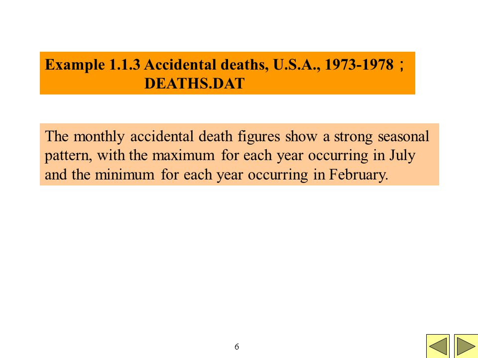 6 Example 1.1.3 Accidental deaths, U.S.A., 1973-1978 ; DEATHS.DAT The monthly accidental death figures show a strong seasonal pattern, with the maximum for each year occurring in July and the minimum for each year occurring in February.