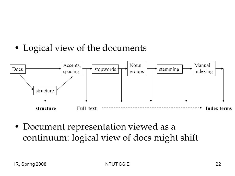 IR, Spring 2008NTUT CSIE22 Logical view of the documents Document representation viewed as a continuum: logical view of docs might shift structure Acc