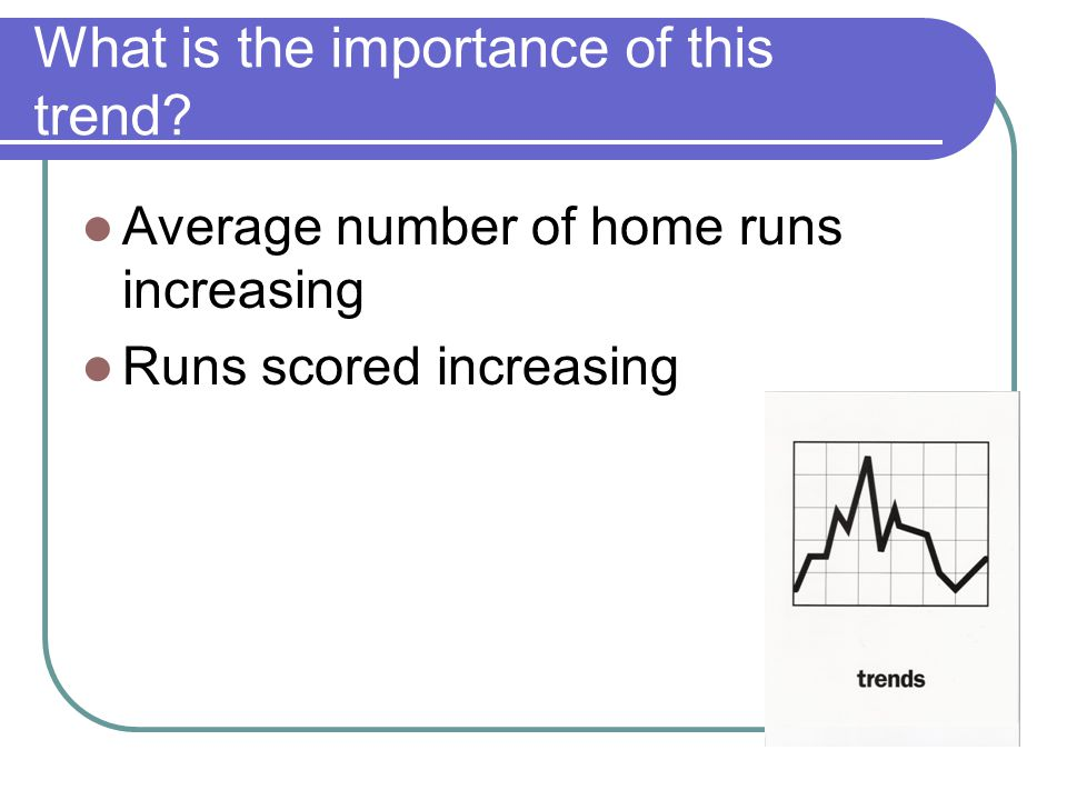 What is the importance of this trend Average number of home runs increasing Runs scored increasing