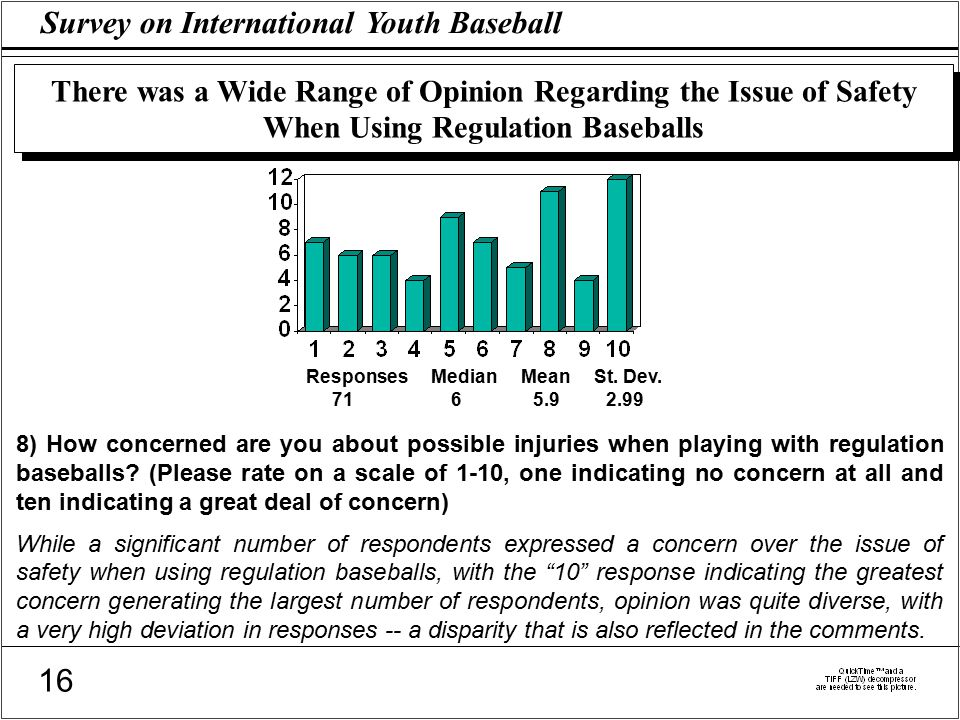 Survey on International Youth Baseball 16 There was a Wide Range of Opinion Regarding the Issue of Safety When Using Regulation Baseballs 8) How concerned are you about possible injuries when playing with regulation baseballs.
