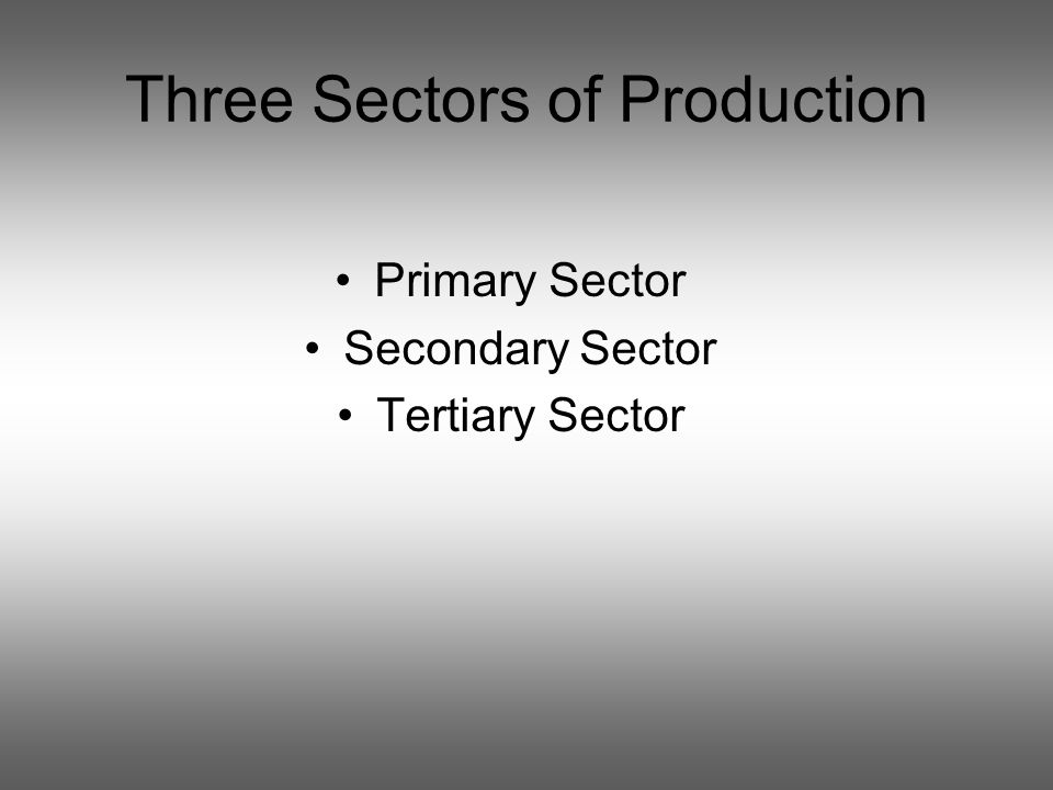 Three Sectors of Production Primary Sector Secondary Sector Tertiary Sector