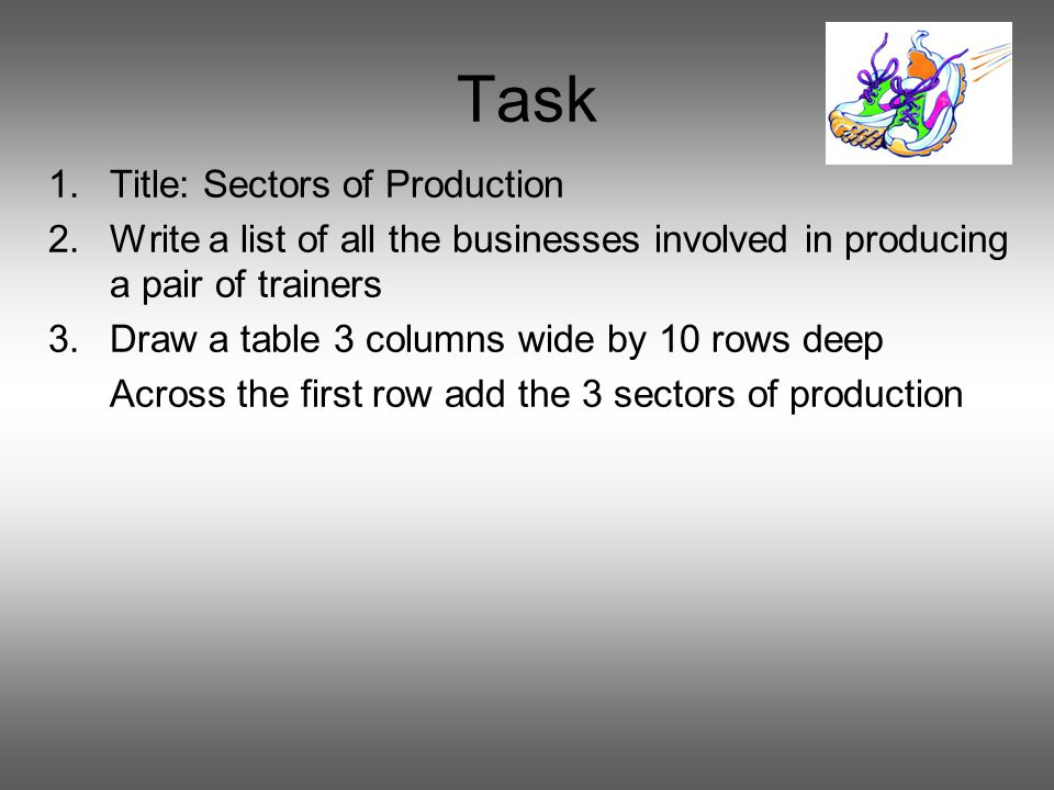 Task 1.Title: Sectors of Production 2.Write a list of all the businesses involved in producing a pair of trainers 3.Draw a table 3 columns wide by 10 rows deep Across the first row add the 3 sectors of production